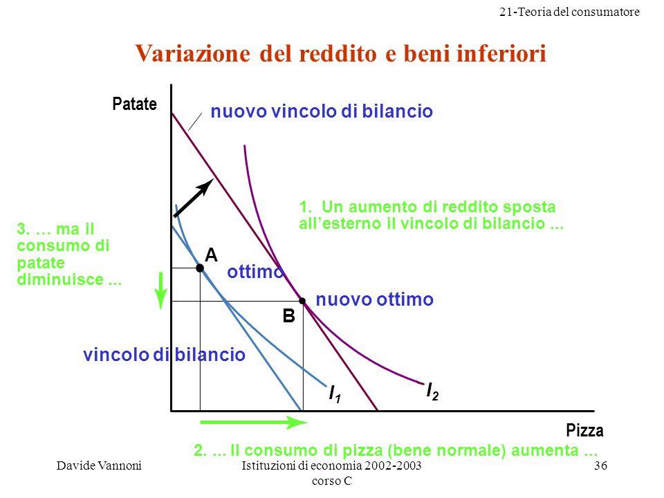 21-Teoria del consumatore Davide VannoniIstituzioni di economia 2002-2003 corso C 36 I1I1 I2I2 Variazione del reddito e beni inferiori Patate Pizza nuovo vincolo di bilancio nuovo ottimo 3.