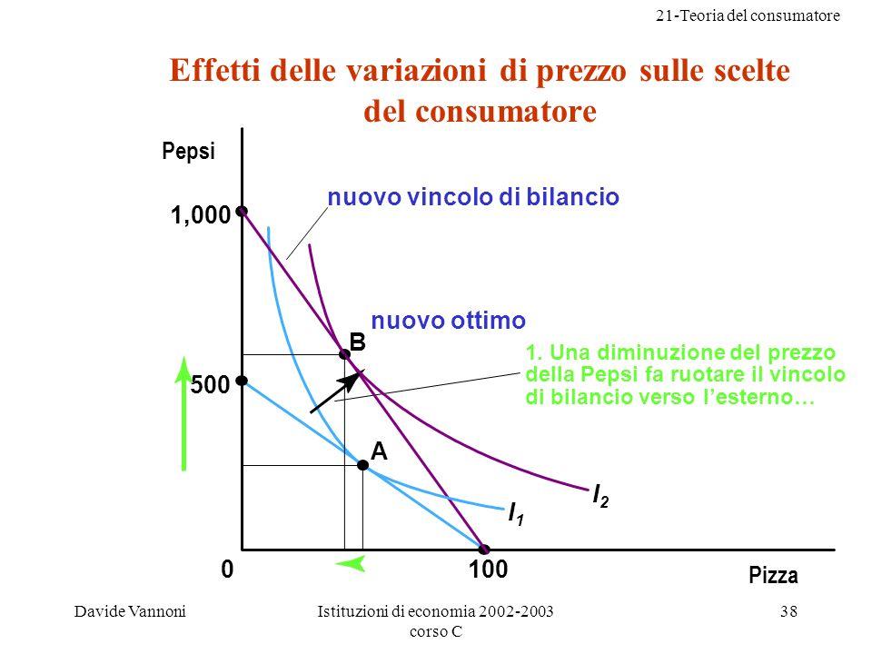21-Teoria del consumatore Davide VannoniIstituzioni di economia 2002-2003 corso C 38 Pizza 100 1,000 500 0 I1I1 1.