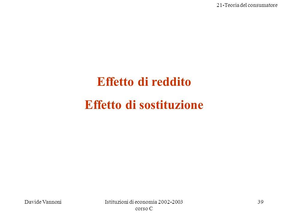 21-Teoria del consumatore Davide VannoniIstituzioni di economia 2002-2003 corso C 39 Effetto di reddito Effetto di sostituzione