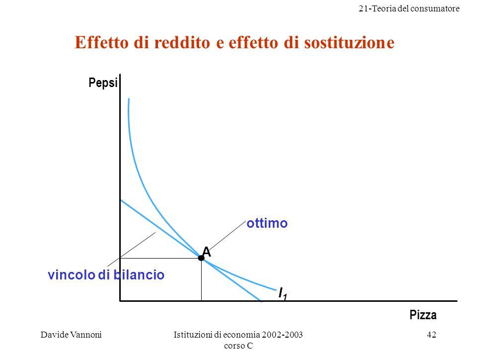21-Teoria del consumatore Davide VannoniIstituzioni di economia 2002-2003 corso C 42 I1I1 A Effetto di reddito e effetto di sostituzione Pepsi Pizza ottimo vincolo di bilancio