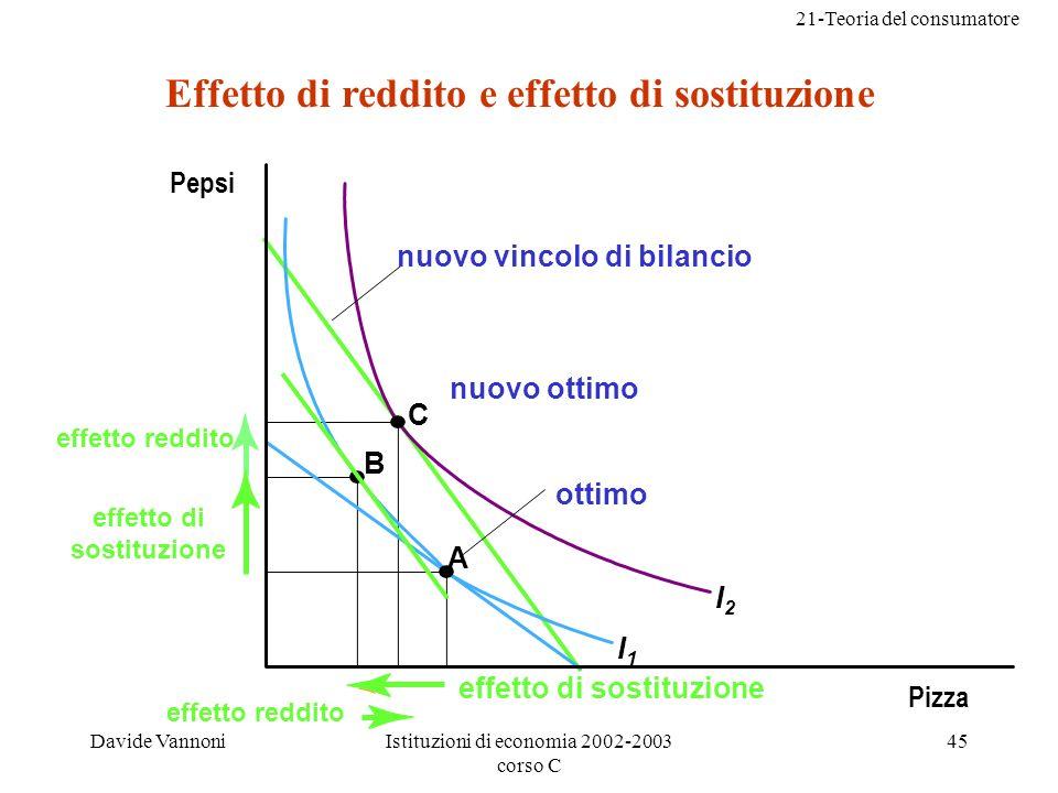 21-Teoria del consumatore Davide VannoniIstituzioni di economia 2002-2003 corso C 45 effetto reddito B A C I1I1 I2I2 Effetto di reddito e effetto di sostituzione Pepsi Pizza effetto di sostituzione nuovo vincolo di bilancio nuovo ottimo ottimo effetto reddito