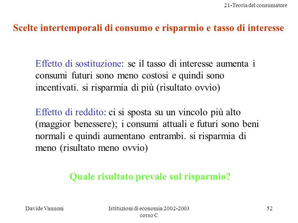 21-Teoria del consumatore Davide VannoniIstituzioni di economia 2002-2003 corso C 52 Effetto di sostituzione: se il tasso di interesse aumenta i consumi futuri sono meno costosi e quindi sono incentivati.