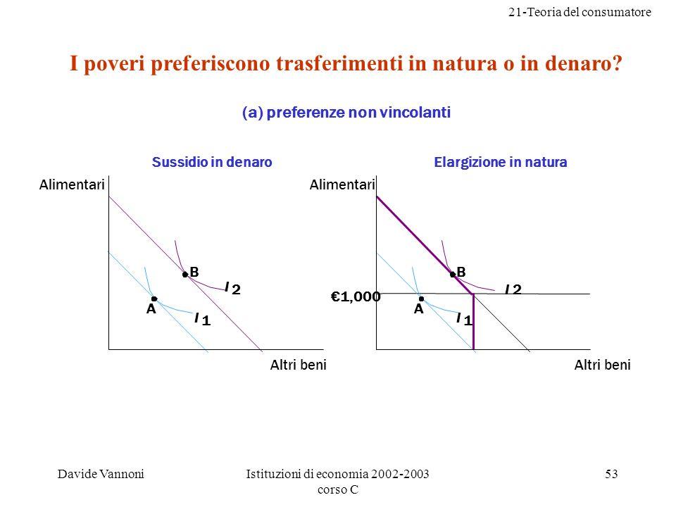 21-Teoria del consumatore Davide VannoniIstituzioni di economia 2002-2003 corso C 53 Sussidio in denaro (a) preferenze non vincolanti 1,000 Alimentari A B I 2 I 1 A B I 2 I 1 I poveri preferiscono trasferimenti in natura o in denaro.