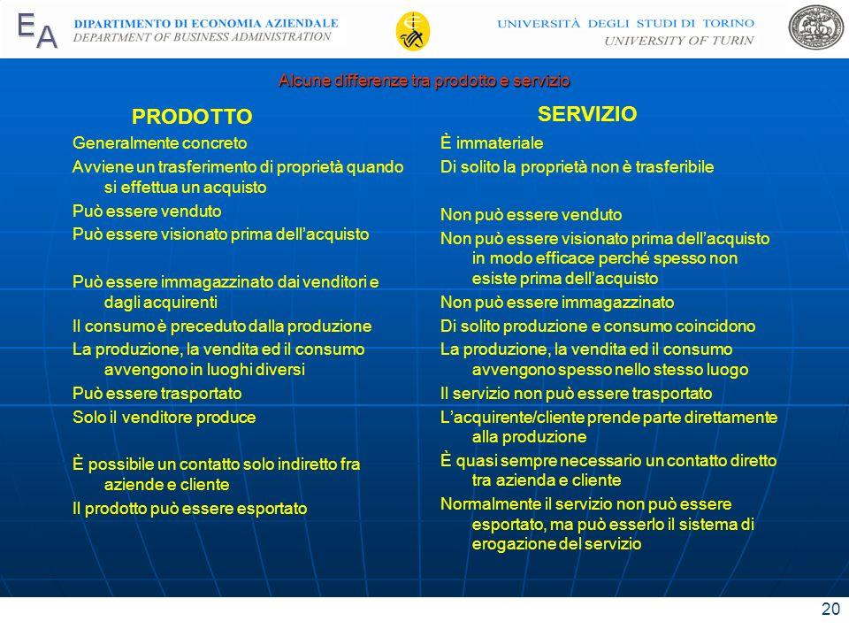 20 Alcune differenze tra prodotto e servizio PRODOTTO Generalmente concreto Avviene un trasferimento di proprietà quando si effettua un acquisto Può e