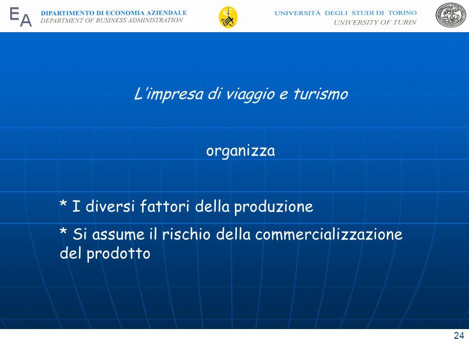 24 Limpresa di viaggio e turismo organizza * I diversi fattori della produzione * Si assume il rischio della commercializzazione del prodotto