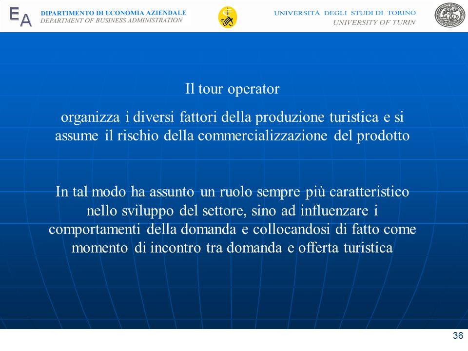 36 Il tour operator organizza i diversi fattori della produzione turistica e si assume il rischio della commercializzazione del prodotto In tal modo h