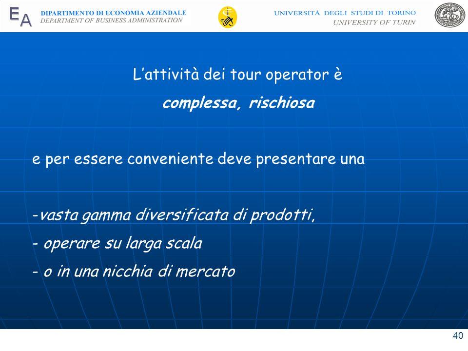 40 Lattività dei tour operator è complessa, rischiosa e per essere conveniente deve presentare una -vasta gamma diversificata di prodotti, - operare s