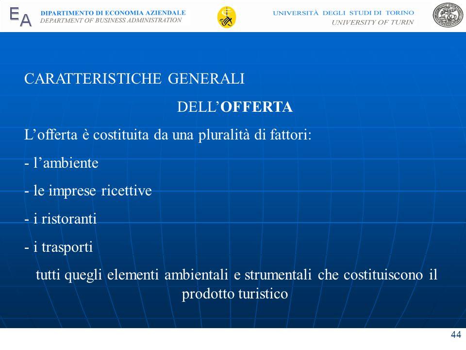44 CARATTERISTICHE GENERALI DELLOFFERTA Lofferta è costituita da una pluralità di fattori: - lambiente - le imprese ricettive - i ristoranti - i trasp