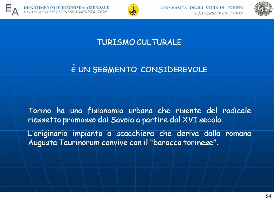 54 TURISMO CULTURALE È UN SEGMENTO CONSIDEREVOLE Torino ha una fisionomia urbana che risente del radicale riassetto promosso dai Savoia a partire dal