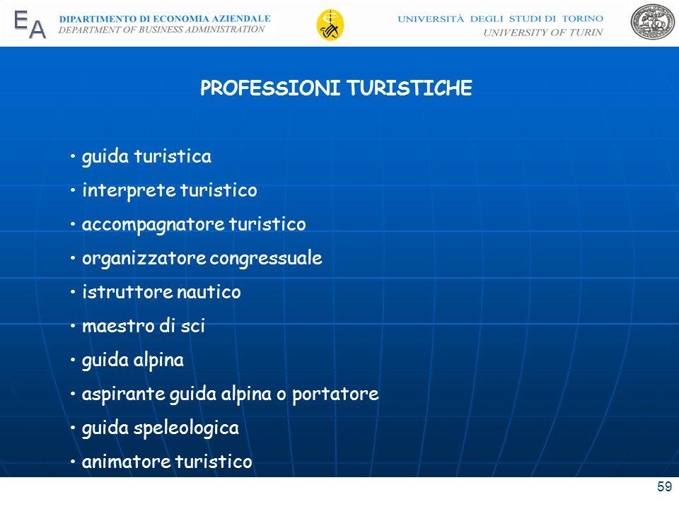 59 PROFESSIONI TURISTICHE guida turistica interprete turistico accompagnatore turistico organizzatore congressuale istruttore nautico maestro di sci g