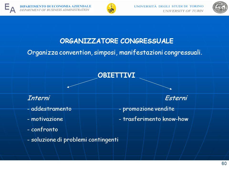 60 ORGANIZZATORE CONGRESSUALE Organizza convention, simposi, manifestazioni congressuali. OBIETTIVI InterniEsterni - addestramento- promozione vendite