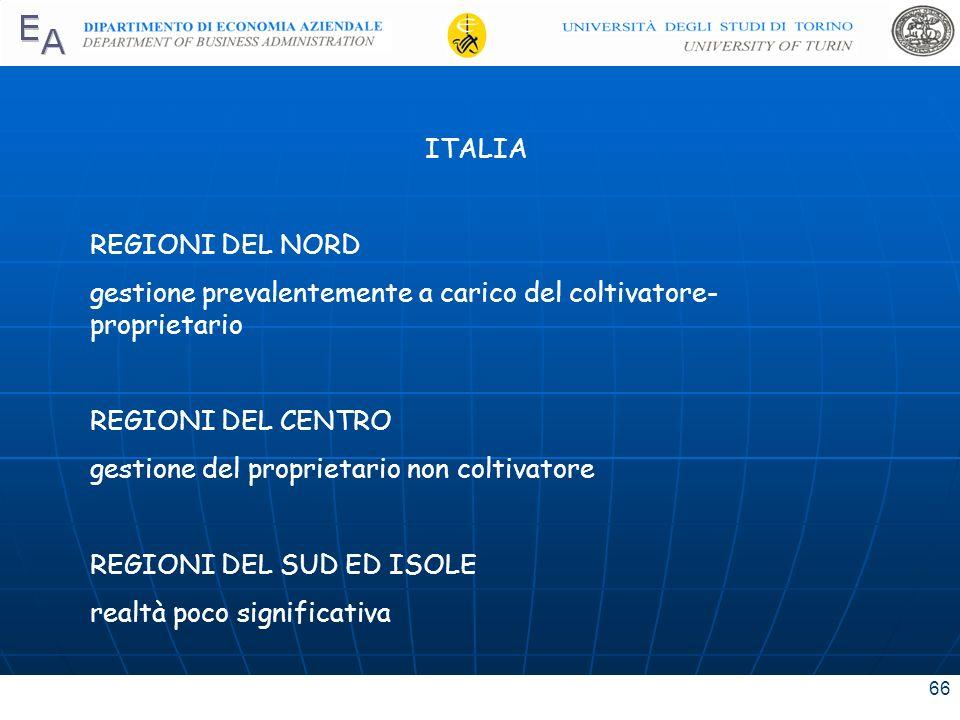 66 ITALIA REGIONI DEL NORD gestione prevalentemente a carico del coltivatore- proprietario REGIONI DEL CENTRO gestione del proprietario non coltivator