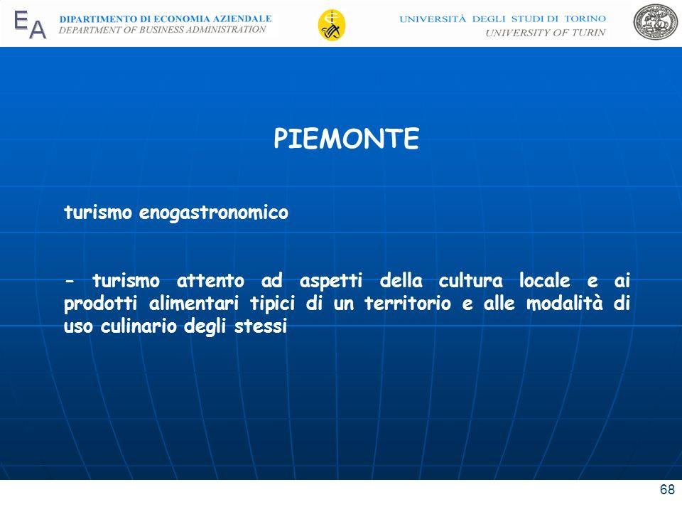 68 PIEMONTE turismo enogastronomico - turismo attento ad aspetti della cultura locale e ai prodotti alimentari tipici di un territorio e alle modalità