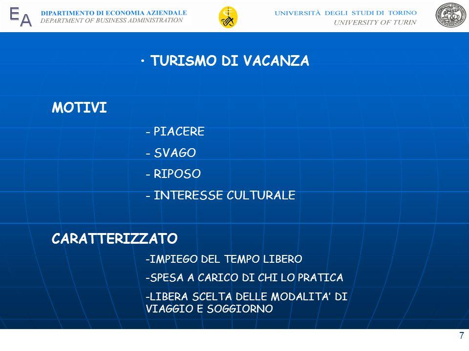 7 TURISMO DI VACANZA MOTIVI - PIACERE - SVAGO - RIPOSO - INTERESSE CULTURALE CARATTERIZZATO -IMPIEGO DEL TEMPO LIBERO -SPESA A CARICO DI CHI LO PRATIC