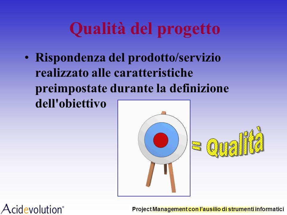 Project Management con lausilio di strumenti informatici Individuazione dell'obiettivo Prima operazione da compiere per pianificare un progetto Tutte