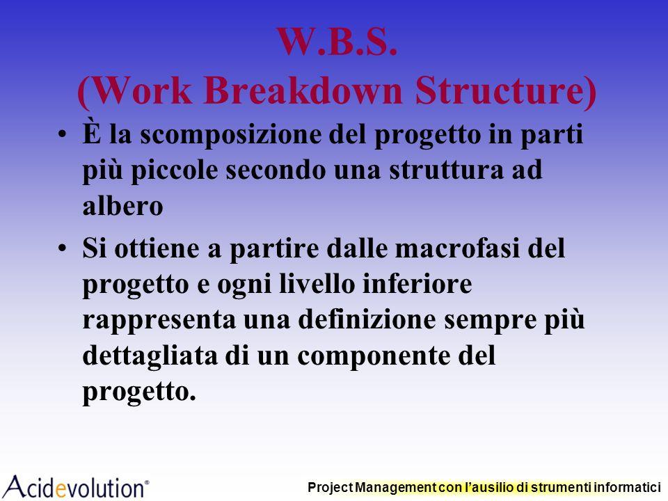 Project Management con lausilio di strumenti informatici L'obiettivo di esempio Lapertura dellufficio amministrativo per la nostra azienda –L'ufficio
