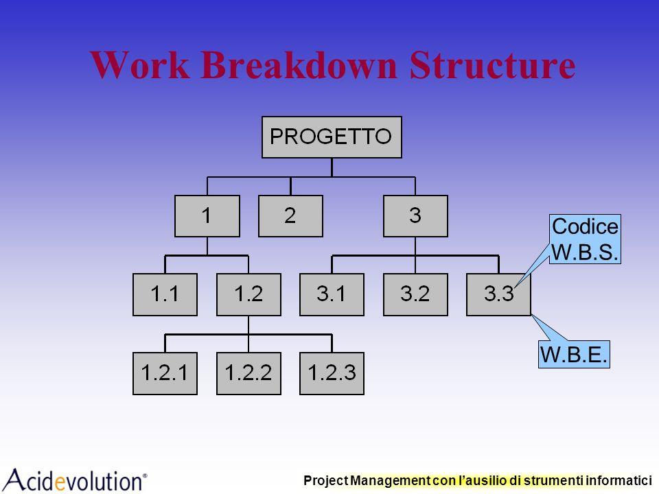 Project Management con lausilio di strumenti informatici W.B.S. (Work Breakdown Structure) È la scomposizione del progetto in parti più piccole second