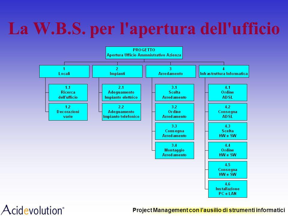 Project Management con lausilio di strumenti informatici Regole per la costruzione della W.B.S. Ogni W.B.E. é collegato ad uno e solo ad uno degli ele