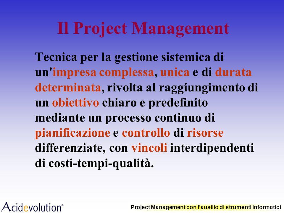 Project Management con lausilio di strumenti informatici Il Project Management con lausilio di strumenti informatici A cura di Paolo Tateo