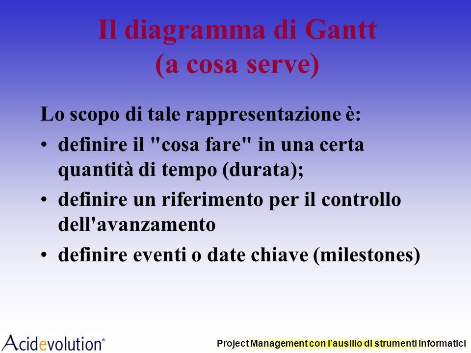 Project Management con lausilio di strumenti informatici Il diagramma di Gantt (rappresentazione) A B C D GENFEBMAR APRMAGGIULUG ATTIVITA' TEMPO