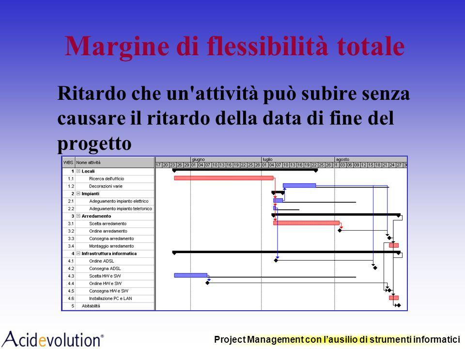 Project Management con lausilio di strumenti informatici Il Percorso Critico