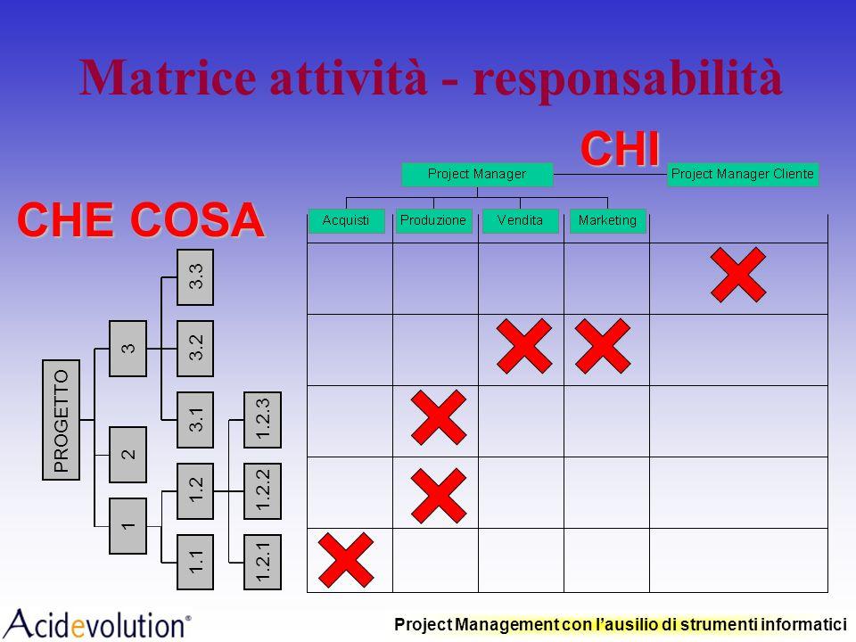 Project Management con lausilio di strumenti informatici O.B.S. (Organizational Breakdown Structure)