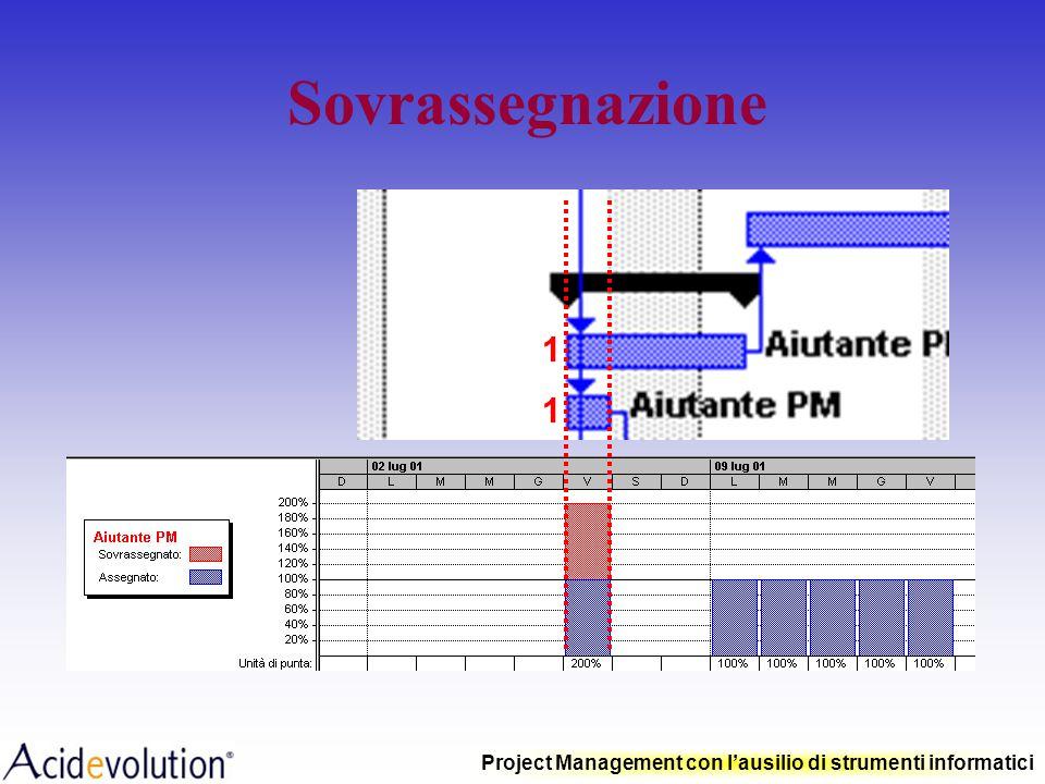 Project Management con lausilio di strumenti informatici Sovrassegnazione
