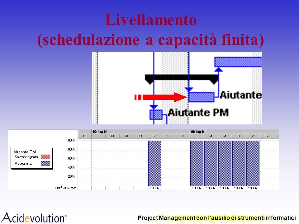 Project Management con lausilio di strumenti informatici Sovrassegnazione 1 1