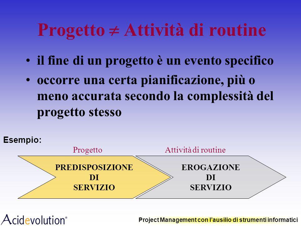 Project Management con lausilio di strumenti informatici Il Progetto Combinazione di uomini, risorse e fattori organizzativi riuniti temporaneamente p