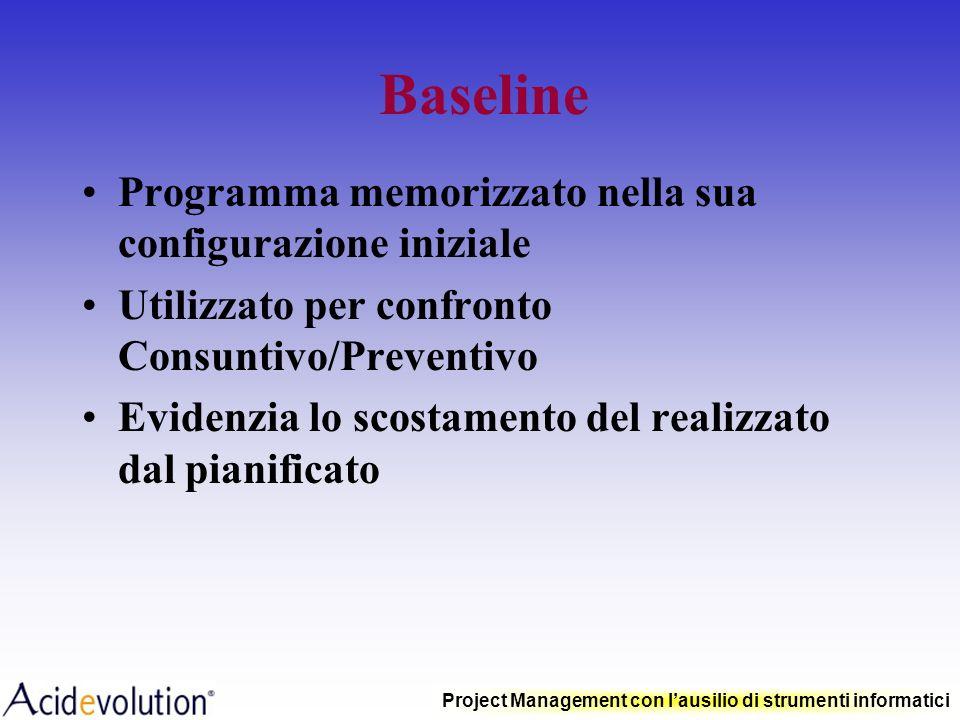 Project Management con lausilio di strumenti informatici Il controllo del progetto (stato avanzamento lavori)