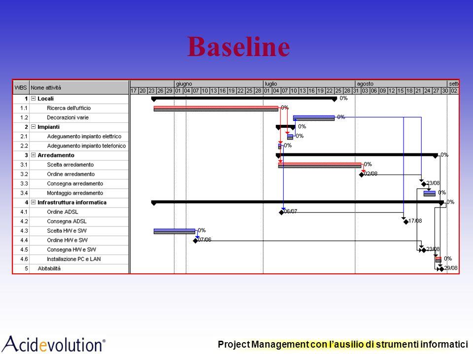 Project Management con lausilio di strumenti informatici Baseline Programma memorizzato nella sua configurazione iniziale Utilizzato per confronto Con