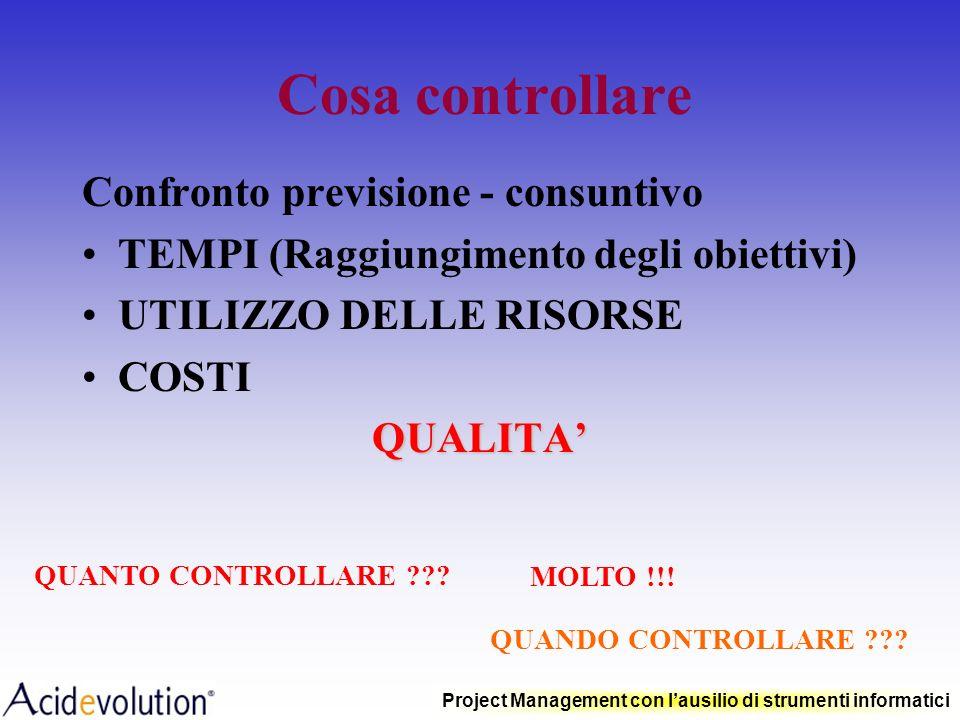 Project Management con lausilio di strumenti informatici Il Controllo del progetto Rilevare dati di avanzamento Riprogrammare il progetto Comunicare s