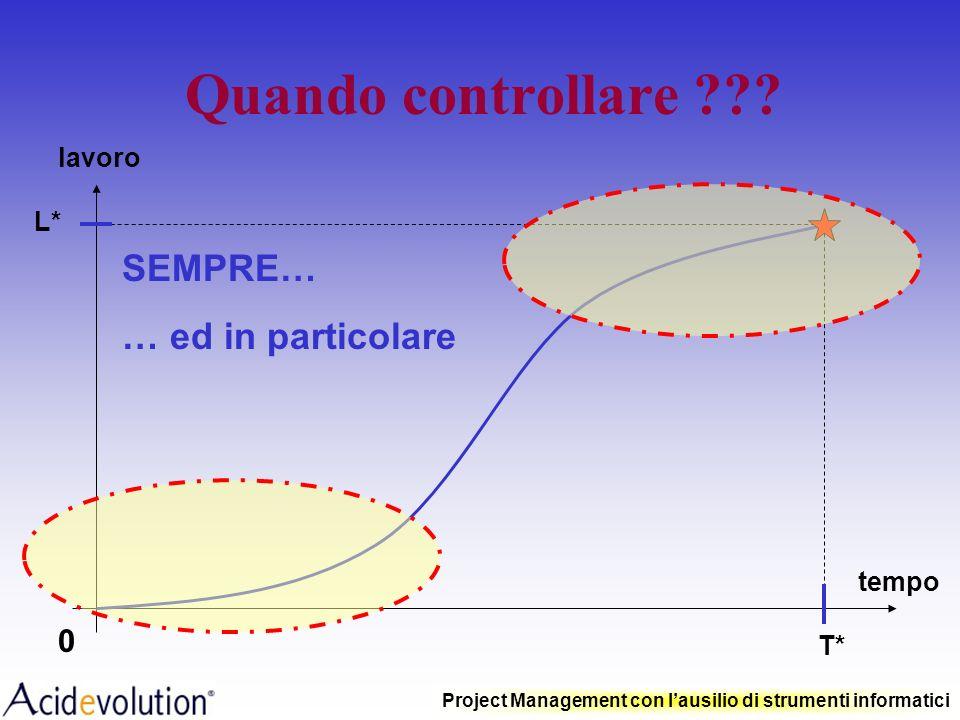 Project Management con lausilio di strumenti informatici Cosa controllare Confronto previsione - consuntivo TEMPI (Raggiungimento degli obiettivi) UTI