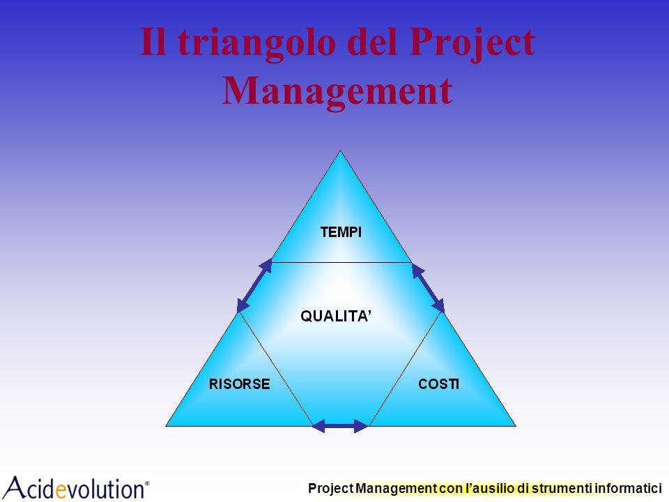 Project Management con lausilio di strumenti informatici Progetto Attività di routine il fine di un progetto è un evento specifico occorre una certa p