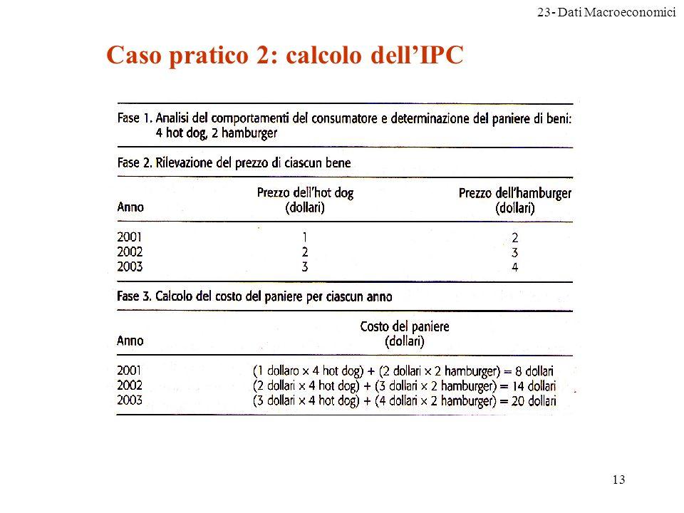 23- Dati Macroeconomici 13 Caso pratico 2: calcolo dellIPC