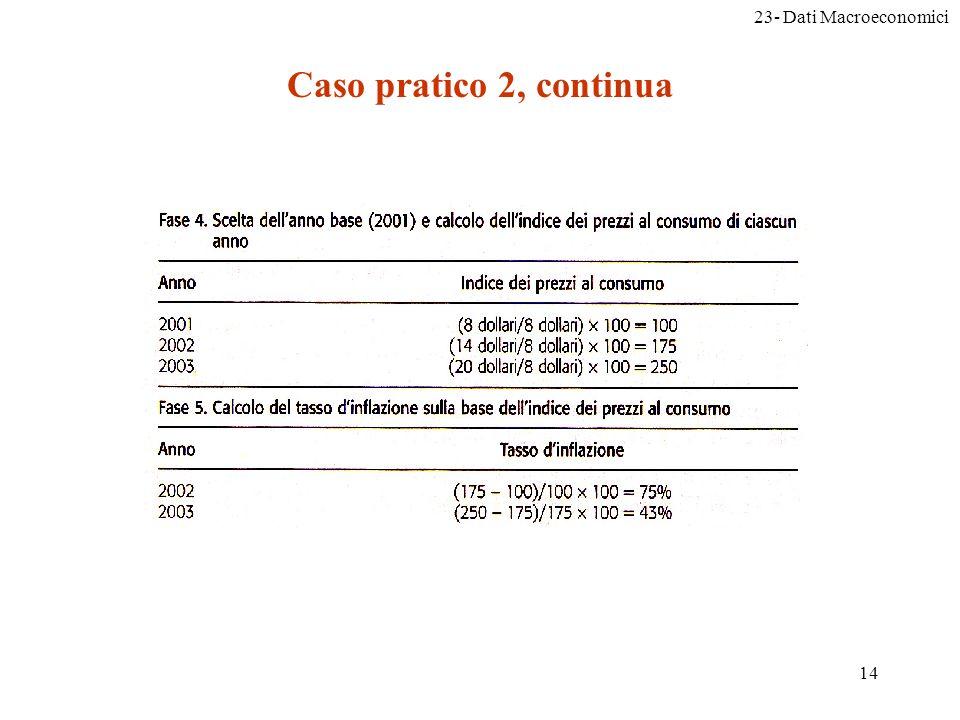 23- Dati Macroeconomici 14 Caso pratico 2, continua