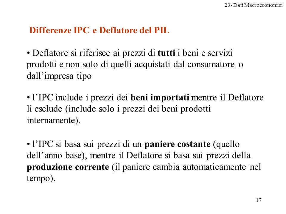 23- Dati Macroeconomici 17 lIPC include i prezzi dei beni importati mentre il Deflatore li esclude (include solo i prezzi dei beni prodotti internamente).
