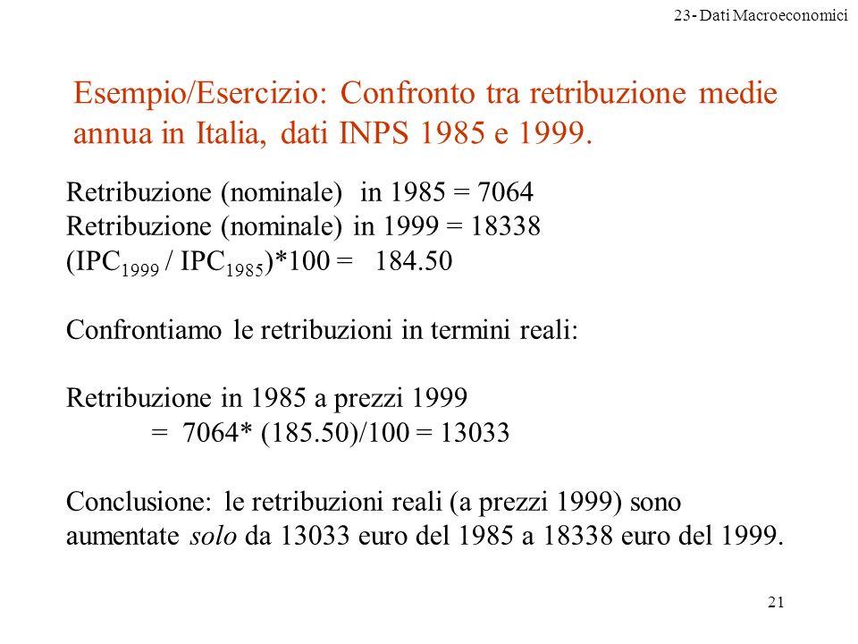 23- Dati Macroeconomici 21 Esempio/Esercizio: Confronto tra retribuzione medie annua in Italia, dati INPS 1985 e 1999.