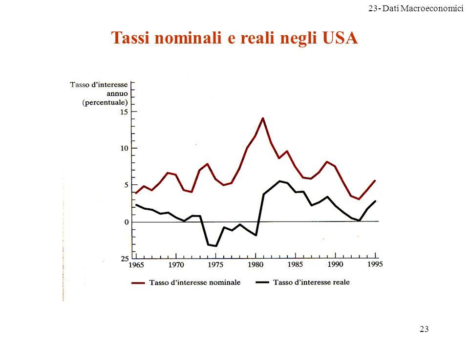 23- Dati Macroeconomici 23 Tassi nominali e reali negli USA