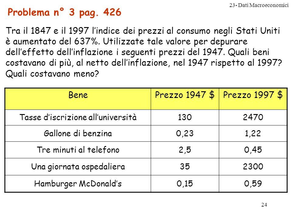 23- Dati Macroeconomici 24 Problema n° 3 pag.