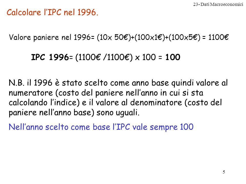 23- Dati Macroeconomici 5 Calcolare lIPC nel 1996.