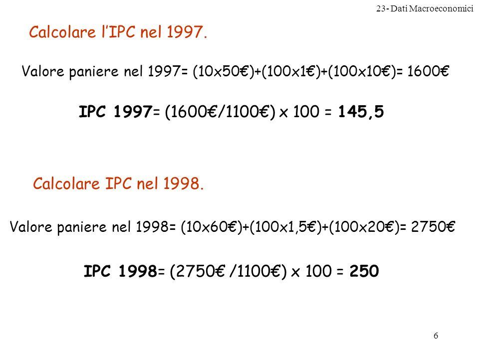 23- Dati Macroeconomici 6 Calcolare lIPC nel 1997.