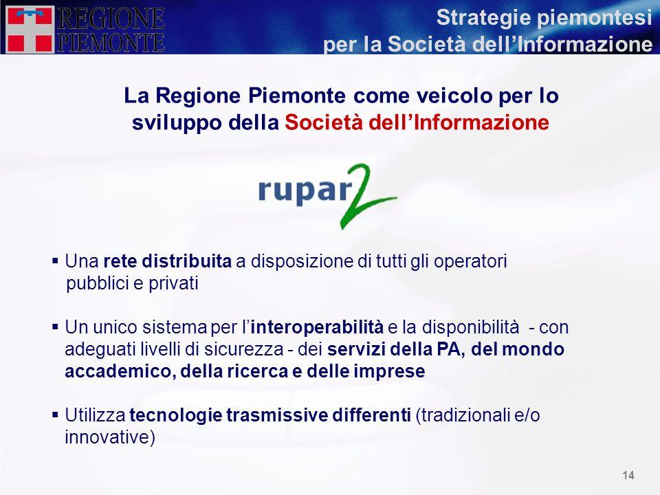 13 Un punto di interscambio Internet a livello locale per alleggerire il traffico sulle dorsali nazionali e internazionali Un sistema di relazioni pre