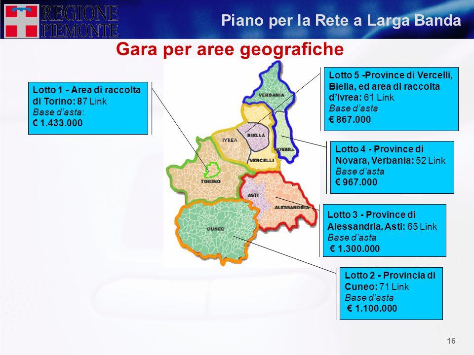 15 Piano per la Rete a Larga Banda Gruppo di lavoro Rupar 2 (rete regionale a larga banda) 9 febbraio 2004 Assicurare il governo strategico ed operati