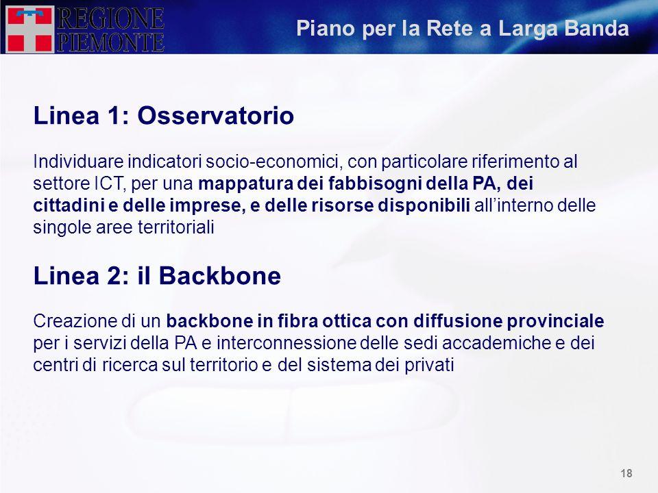 17 Piano per la Rete a Larga Banda Le 7 linee strategiche: 1.Osservatorio – conoscere il territorio 2.Il backbone 3.Favorire laccesso al sistema 4.Un