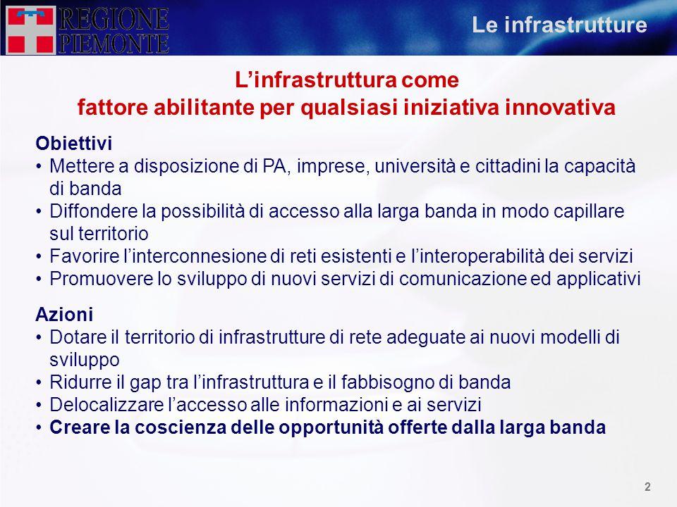 1 ICT: strumento a sostegno dello sviluppo territoriale Lo sviluppo di nuove tecnologie e di competenze informatiche: è un fattore irrinunciabile di s