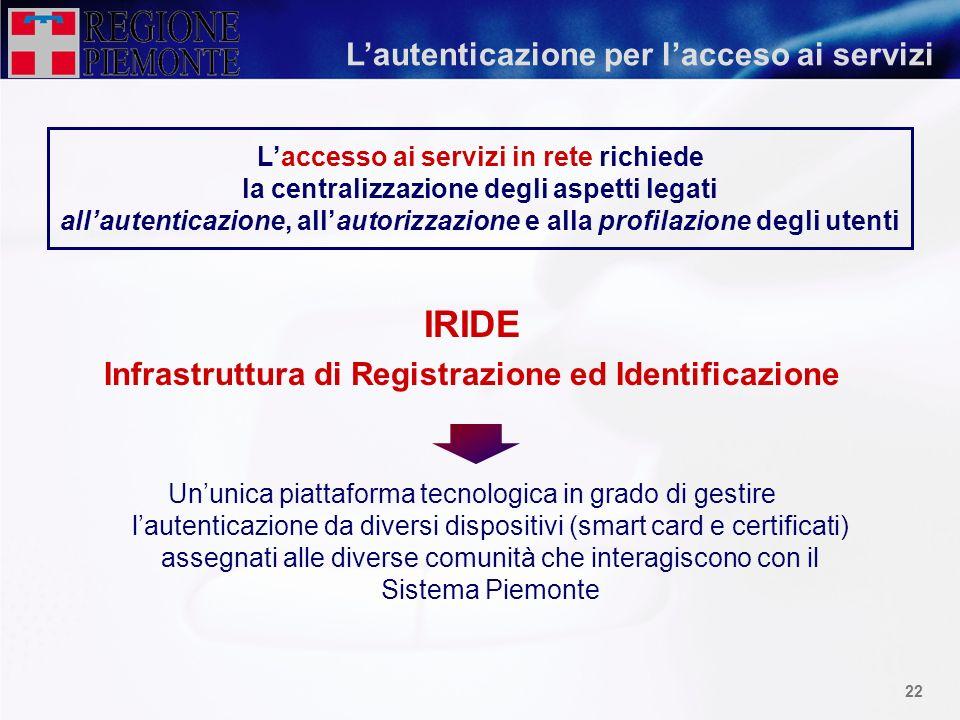 21 Piano per la Rete a Larga Banda Linea 7: Sviluppare i servizi sulla Larga Banda Creare un tavolo congiunto tra sistema pubblico e mondo imprenditor