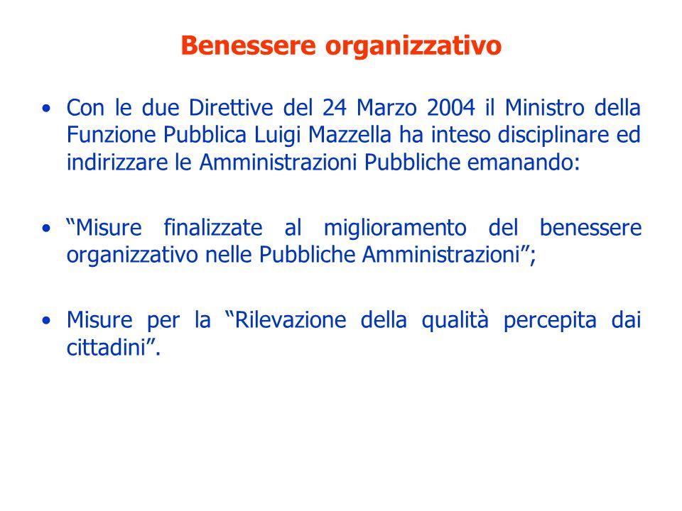 Benessere organizzativo Con le due Direttive del 24 Marzo 2004 il Ministro della Funzione Pubblica Luigi Mazzella ha inteso disciplinare ed indirizzar