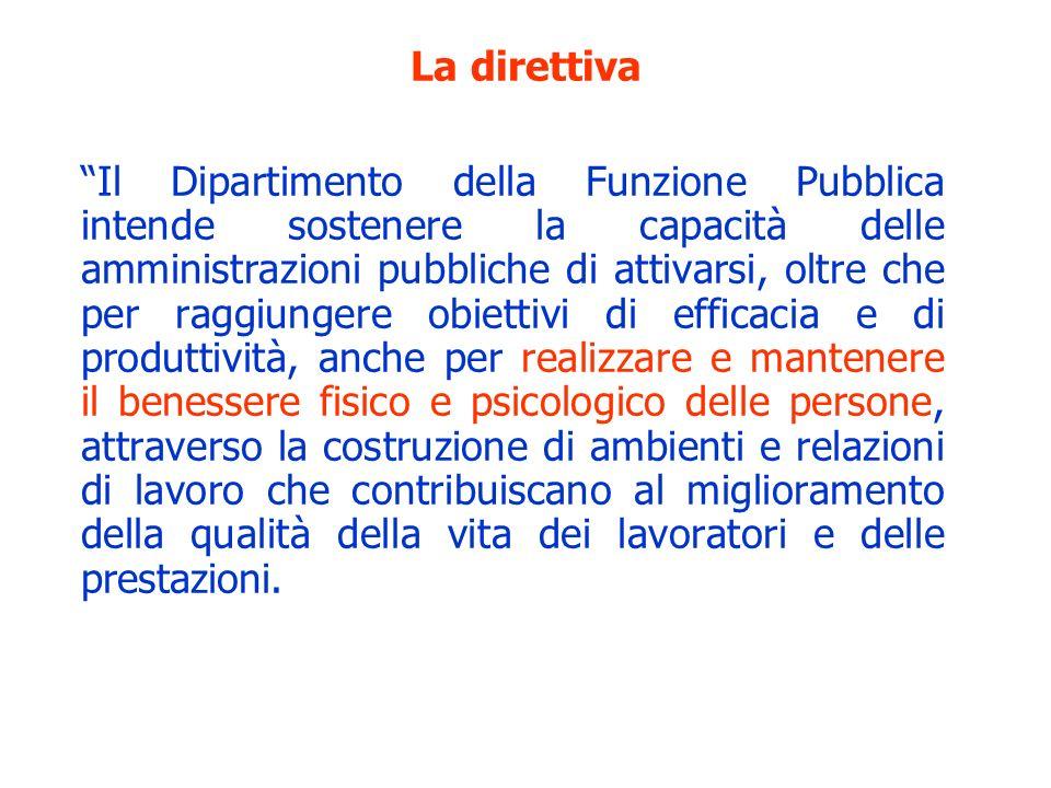 La direttiva Il Dipartimento della Funzione Pubblica intende sostenere la capacità delle amministrazioni pubbliche di attivarsi, oltre che per raggiun
