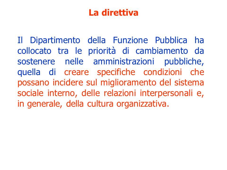 La direttiva Il Dipartimento della Funzione Pubblica ha collocato tra le priorità di cambiamento da sostenere nelle amministrazioni pubbliche, quella